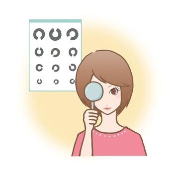 リフレア,EYE豆知識,視力検査